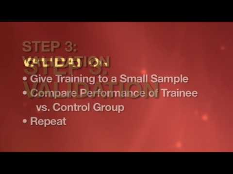 HR Management: Training & Development 2