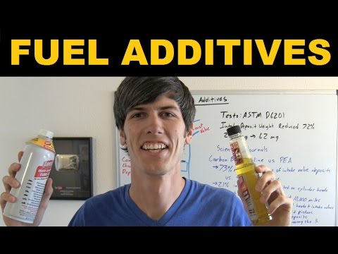 Fuel Additives & Injector Cleaner - Explained 2