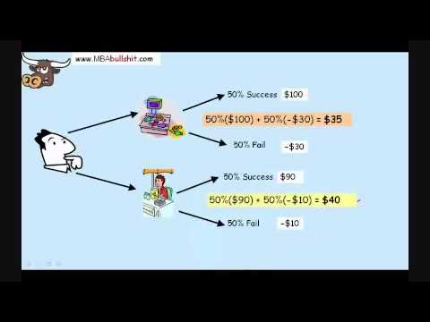 🔴 Decision Tree Tutorial in 7 minutes with Decision Tree Analysis & Decision Tree Example (Basic) 2