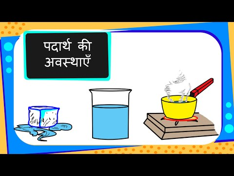 Science - What are solid, liquid  and gas - Basic -  Hindi 2