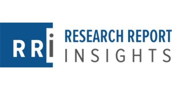 Automotive Appearance Chemicals Market is Expected to Register a CAGR of Nearly 5% by 2029 2