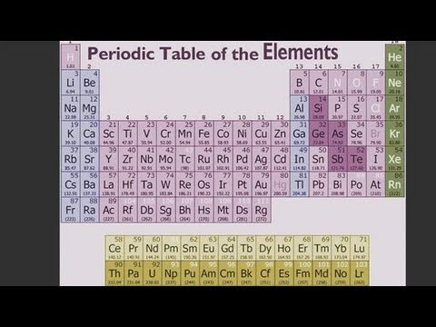 How To Understand The Periodic Table 2